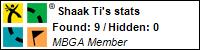 Profile for Shaak Ti