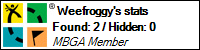 Profile for Weefroggy