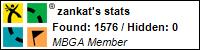 Profile for zankat