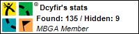 Profile for Dcyfir