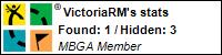 Profile for VictoriaRM