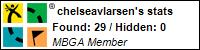 Profile for chelseavlarsen