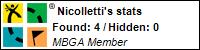 Profile for Nicolletti