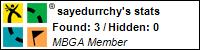 Profile for SayedurRChy