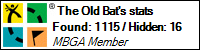 Profile for The Old Bat