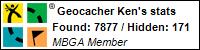 Profile for geocacher ken