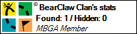 Profile for BearClaw Clan