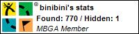 Profile for binibini