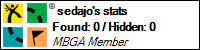 Profile for AJO