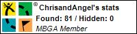 Profile for ChrisandAngel