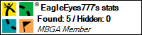 Profile for EagleEyes777