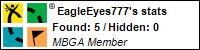 Profile for EagleEyes777