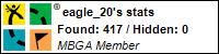Profile for eagle_20
