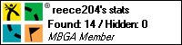 Profile for reece204