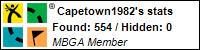 Profile for capetown1982