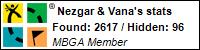 Profile for Nezgar