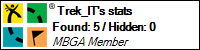Profile for Trek_IT