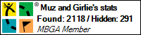Profile for Muz and girlie