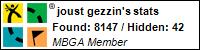Profile for joust gezzin