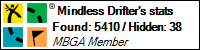 Profile for Mindless Drifter