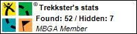 Profile for Trekkster