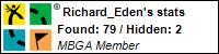 Profile for Richard_Eden