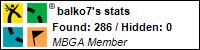Profile for balko7