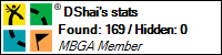 Profile for Shai