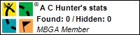 Profile for A C Hunter
