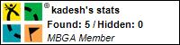 Profile for kadesh