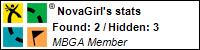 Profile for NovaGirl