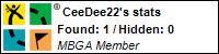 Profile for CeeDee22