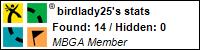 Profile for birdlady25