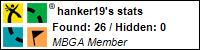 Profile for hanker