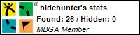 Profile for hidehunter