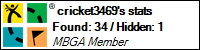 Profile for cricket3469