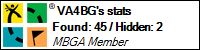 Profile for VA4BG
