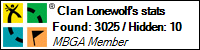 Profile for Clan Lonewolf