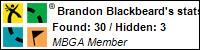 Profile for Brandon Blackbeard