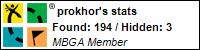 Profile for prokhor