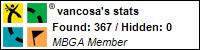 Profile for vancosa