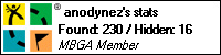 Profile for anodynez