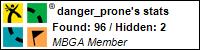 Profile for Danger_Prone