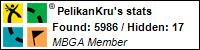 Profile for PelikanKru