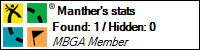 Profile for Manther
