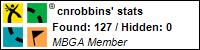 Profile for cnrobbins