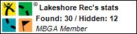 Profile for Lakeshore Rec