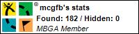 Profile for mcgfb