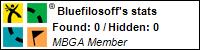 Profile for Bluefilosoff