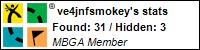 Profile for ve4jnfsmokey